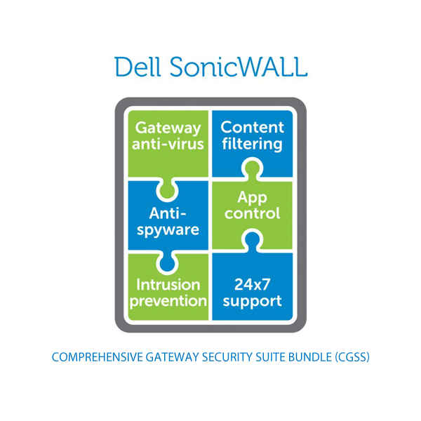 Sonicwall Comprehensive Gateway Security Suite System